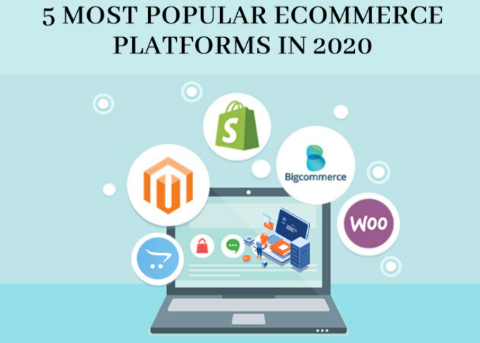 Best framework for an eCommerce website